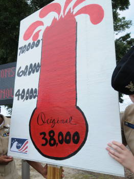 A 'thermometer' board showing a campaign target has been reached.
